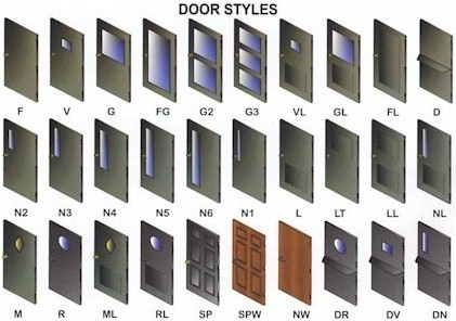 Sterling Heights Amp Rochester Hills Mi Commercial Doors